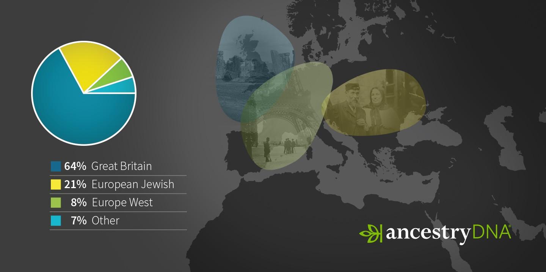 AncestryDNA Graph